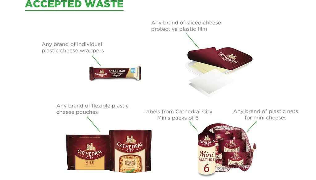 Recycling in Lancing - Chesse wrappers_Accepted
