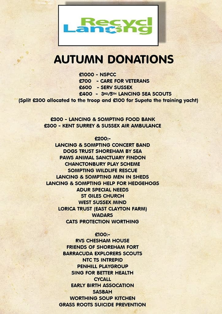 Recycling in Lancing 2020 Autumn donations