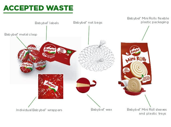 Recycling in Lancing BabyBel cheese wrappers