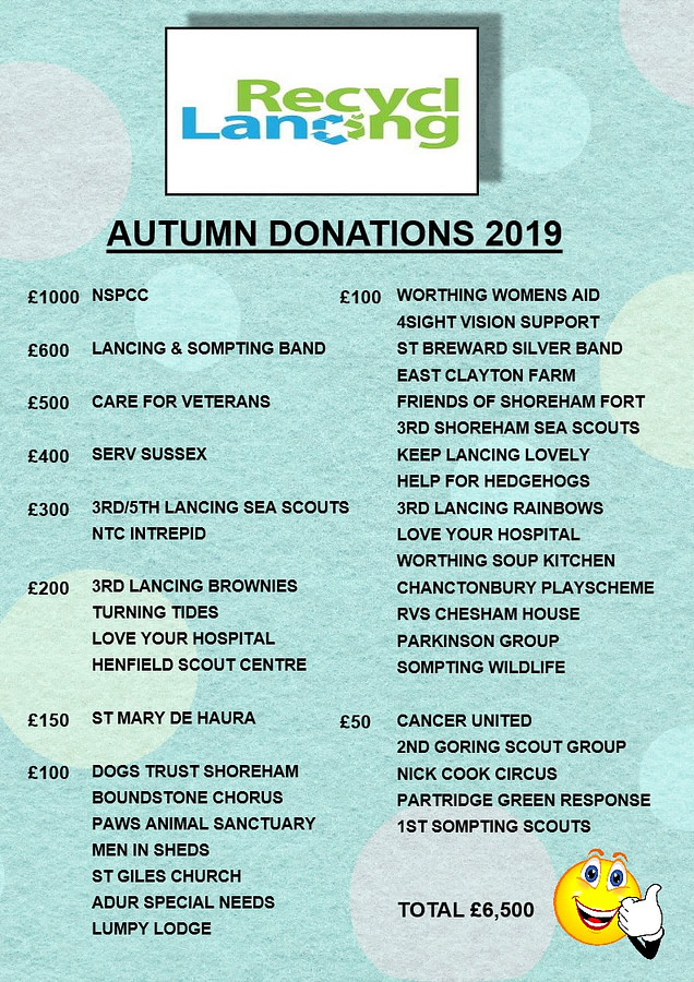Recycling in Lancing 2019 Autumn Donations
