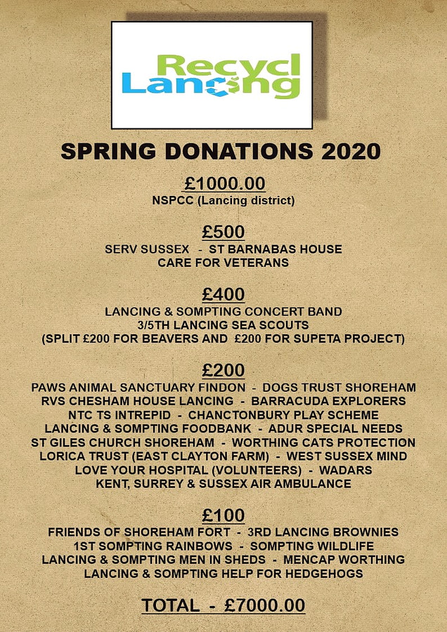 Recycling in Lancing 2020 Spring Donations